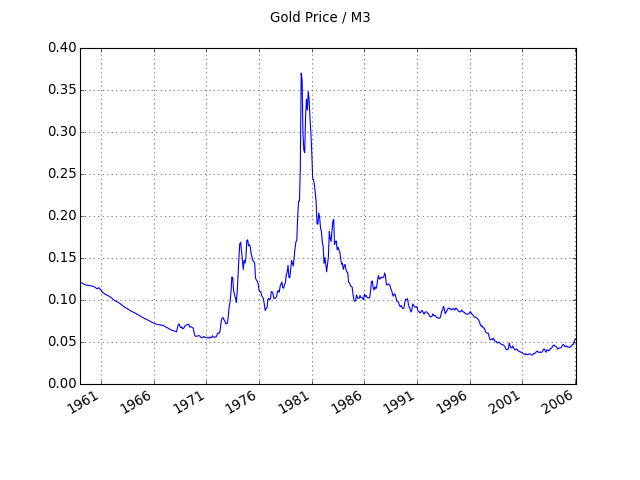 _images/gold_price_m3.png